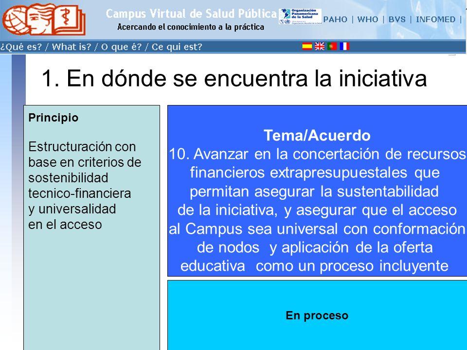 conectarse >> 1. En dónde se encuentra la iniciativa Tema/Acuerdo 10.