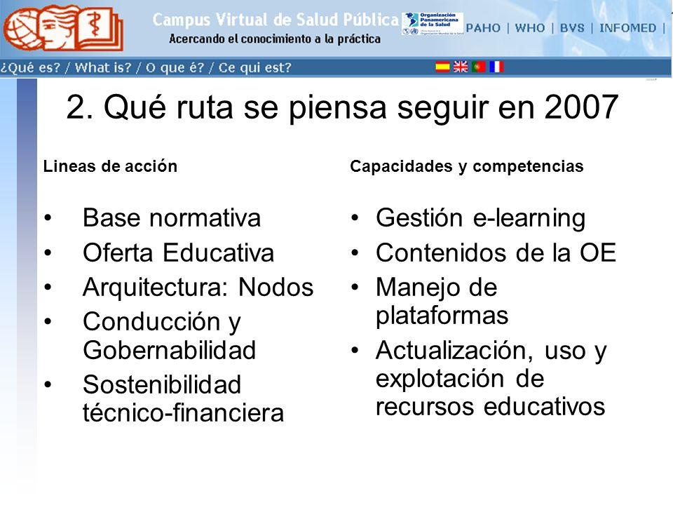 conectarse >> 2. Qué ruta se piensa seguir en 2007 Lineas de acción Base normativa Oferta Educativa Arquitectura: Nodos Conducción y Gobernabilidad So