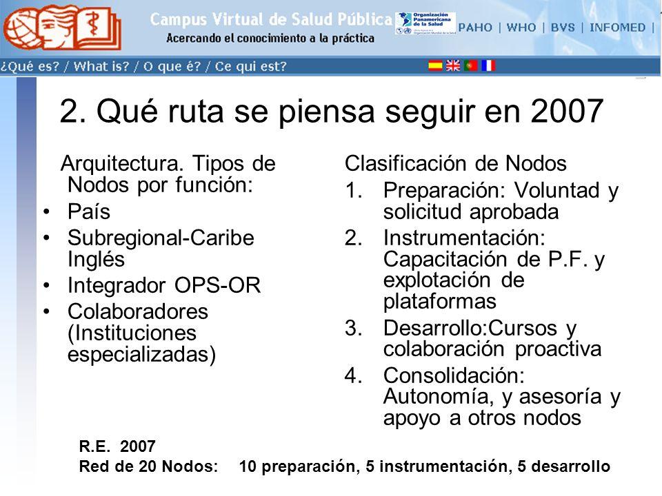 conectarse >> 2. Qué ruta se piensa seguir en 2007 Arquitectura.
