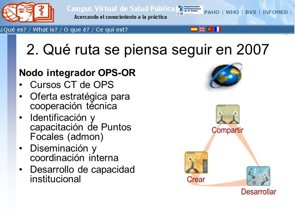 conectarse >> 2. Qué ruta se piensa seguir en 2007 Nodo integrador OPS-OR Cursos CT de OPS Oferta estratégica para cooperación técnica Identificación