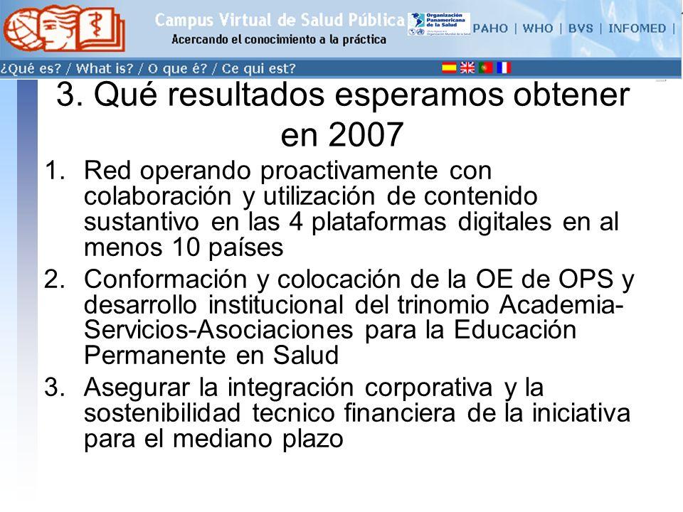 conectarse >> 3. Qué resultados esperamos obtener en 2007 1.Red operando proactivamente con colaboración y utilización de contenido sustantivo en las