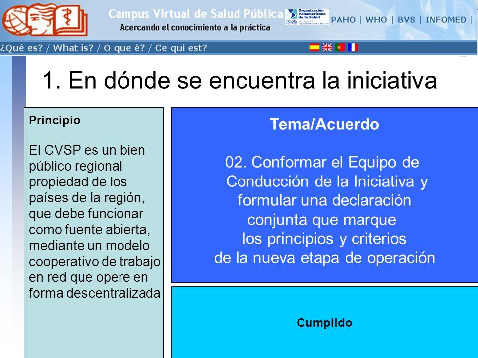 conectarse >> 1. En dónde se encuentra la iniciativa Tema/Acuerdo 02.