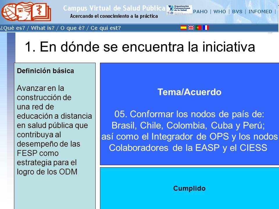 conectarse >> 1. En dónde se encuentra la iniciativa Tema/Acuerdo 05.