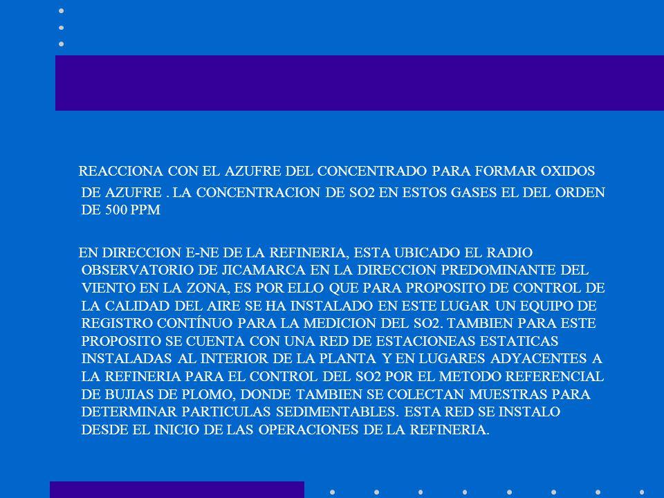 REACCIONA CON EL AZUFRE DEL CONCENTRADO PARA FORMAR OXIDOS DE AZUFRE. LA CONCENTRACION DE SO2 EN ESTOS GASES EL DEL ORDEN DE 500 PPM EN DIRECCION E-NE