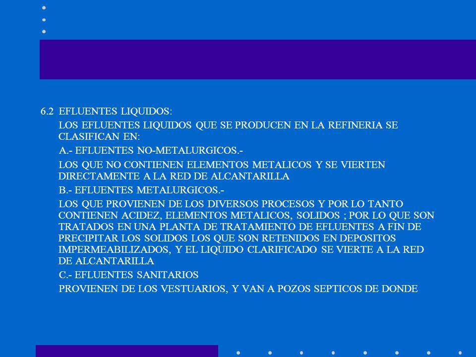 6.2 EFLUENTES LIQUIDOS: LOS EFLUENTES LIQUIDOS QUE SE PRODUCEN EN LA REFINERIA SE CLASIFICAN EN: A.- EFLUENTES NO-METALURGICOS.- LOS QUE NO CONTIENEN