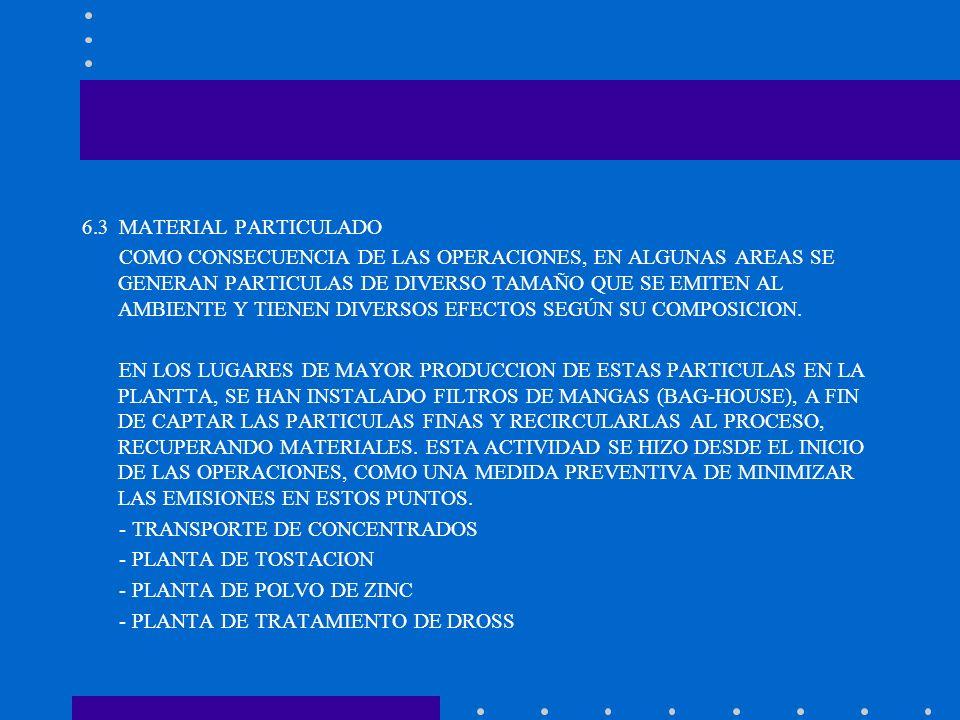 6.3 MATERIAL PARTICULADO COMO CONSECUENCIA DE LAS OPERACIONES, EN ALGUNAS AREAS SE GENERAN PARTICULAS DE DIVERSO TAMAÑO QUE SE EMITEN AL AMBIENTE Y TI
