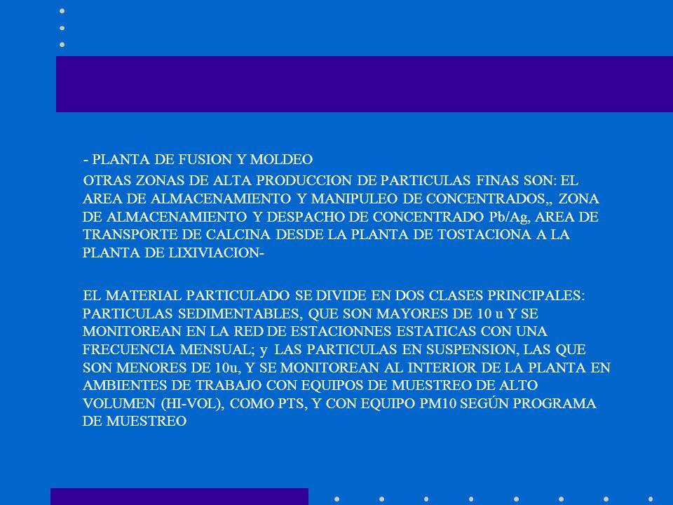 - PLANTA DE FUSION Y MOLDEO OTRAS ZONAS DE ALTA PRODUCCION DE PARTICULAS FINAS SON: EL AREA DE ALMACENAMIENTO Y MANIPULEO DE CONCENTRADOS,, ZONA DE AL