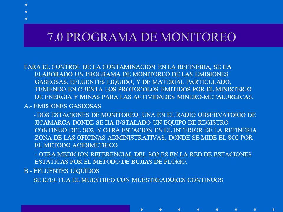 7.0 PROGRAMA DE MONITOREO PARA EL CONTROL DE LA CONTAMINACION EN LA REFINERIA, SE HA ELABORADO UN PROGRAMA DE MONITOREO DE LAS EMISIONES GASEOSAS, EFL