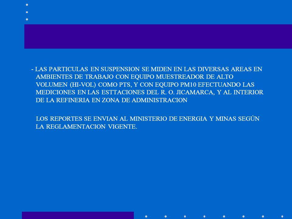 - LAS PARTICULAS EN SUSPENSION SE MIDEN EN LAS DIVERSAS AREAS EN AMBIENTES DE TRABAJO CON EQUIPO MUESTREADOR DE ALTO VOLUMEN (HI-VOL) COMO PTS, Y CON