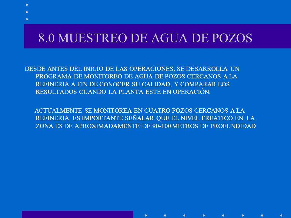 8.0 MUESTREO DE AGUA DE POZOS DESDE ANTES DEL INICIO DE LAS OPERACIONES, SE DESARROLLA UN PROGRAMA DE MONITOREO DE AGUA DE POZOS CERCANOS A LA REFINER