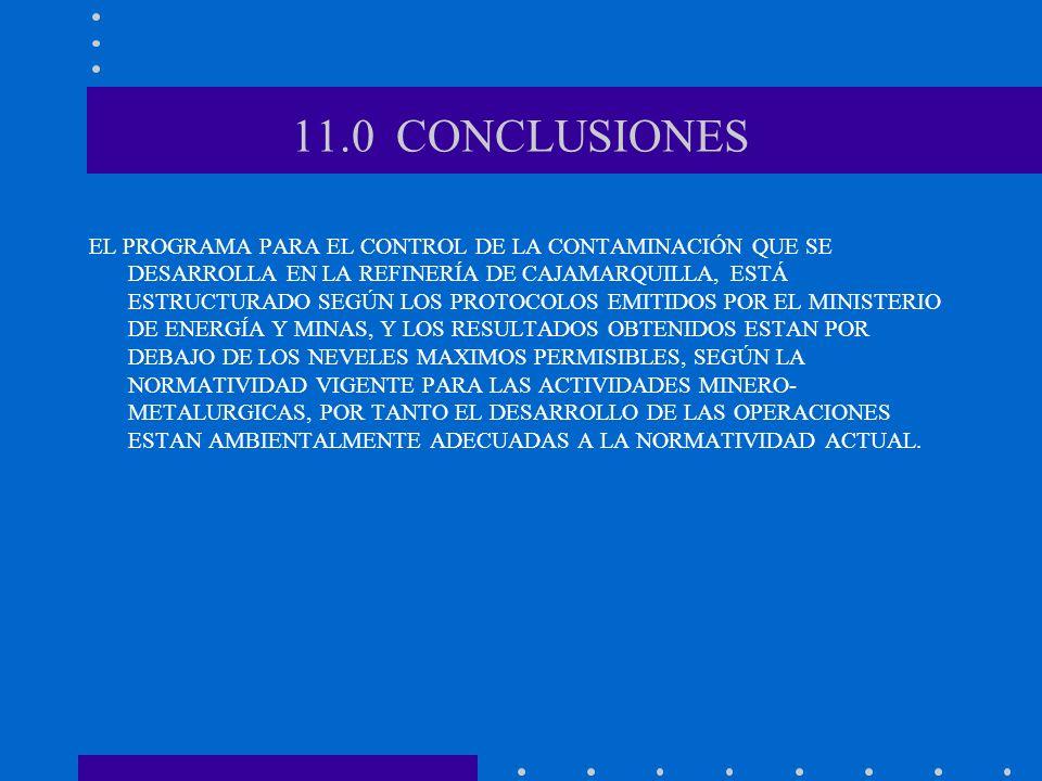 11.0 CONCLUSIONES EL PROGRAMA PARA EL CONTROL DE LA CONTAMINACIÓN QUE SE DESARROLLA EN LA REFINERÍA DE CAJAMARQUILLA, ESTÁ ESTRUCTURADO SEGÚN LOS PROT
