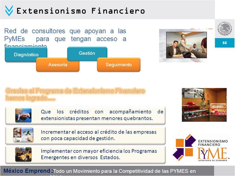 México Emprende >Todo un Movimiento para la Competitividad de las PYMES en México Que los créditos con acompañamiento de extensionistas presentan meno