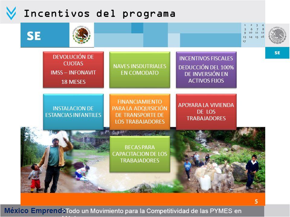 México Emprende >Todo un Movimiento para la Competitividad de las PYMES en México DEVOLUCIÓN DE CUOTAS IMSS – INFONAVIT 18 MESES NAVES INSDUTRIALES EN