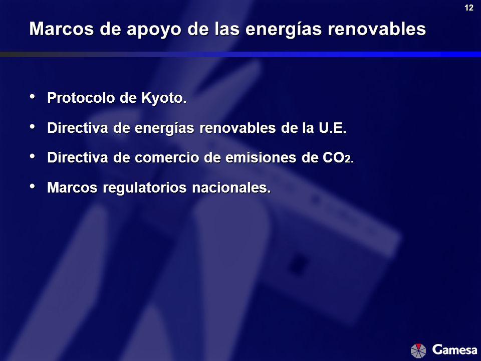 12 Marcos de apoyo de las energías renovables Protocolo de Kyoto. Protocolo de Kyoto. Directiva de energías renovables de la U.E. Directiva de energía