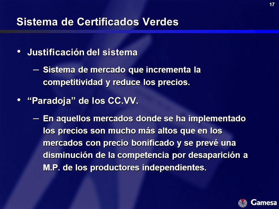 17 Sistema de Certificados Verdes Justificación del sistema Justificación del sistema – Sistema de mercado que incrementa la competitividad y reduce l