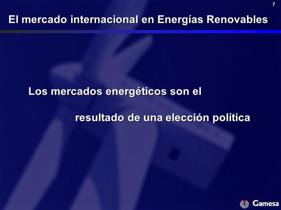 7 Los mercados energéticos son el resultado de una elección política El mercado internacional en Energías Renovables