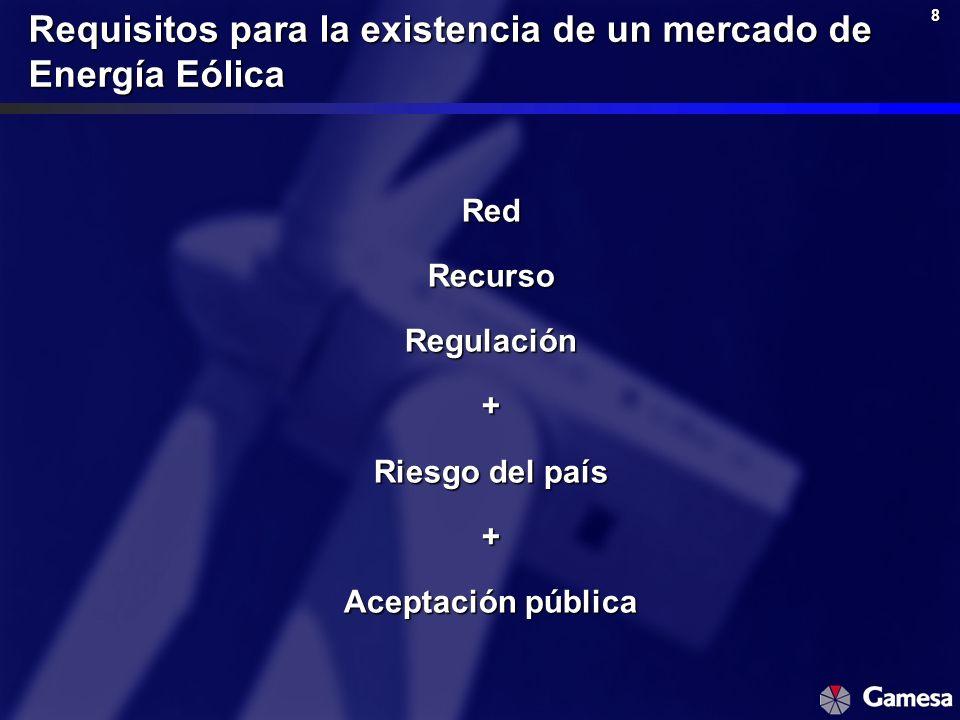 8RedRecursoRegulación+ Riesgo del país + Aceptación pública Requisitos para la existencia de un mercado de Energía Eólica