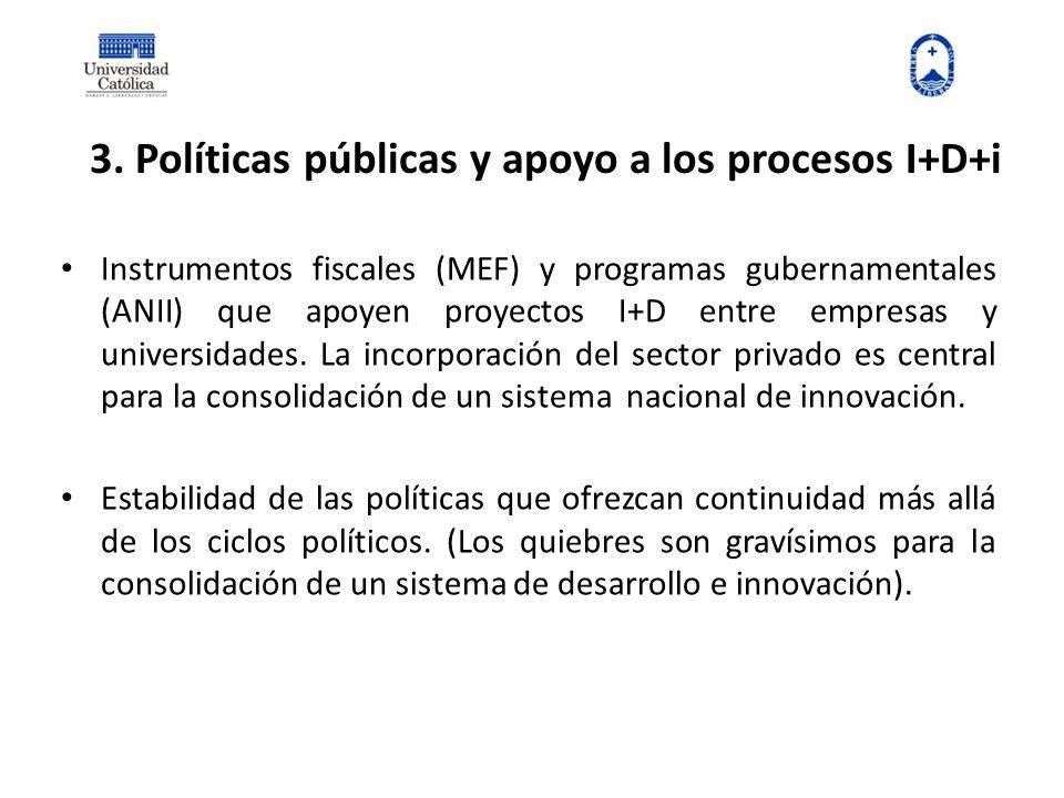 3. Políticas públicas y apoyo a los procesos I+D+i Instrumentos fiscales (MEF) y programas gubernamentales (ANII) que apoyen proyectos I+D entre empre