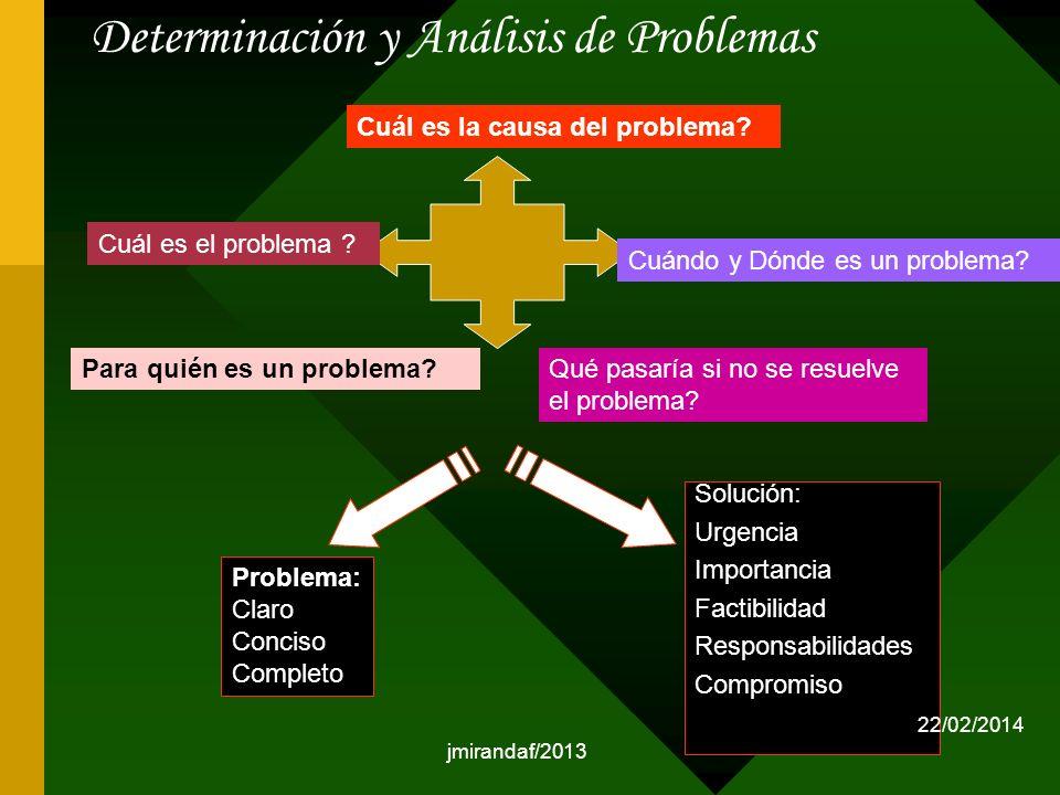 jmirandaf/2013 Determinación y Análisis de Problemas Cuál es el problema ? Cuál es la causa del problema? Cuándo y Dónde es un problema? Para quién es