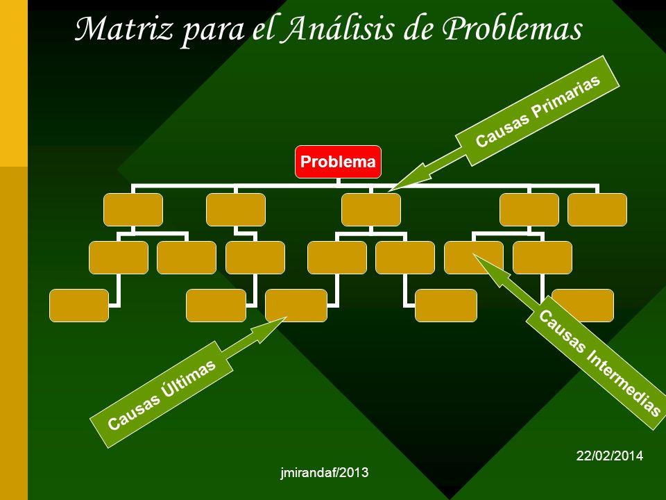 jmirandaf/2013 Matriz para el Análisis de Problemas Causas Primarias C a u s a s P r i m a r i a s C a u s a s I n t e r m e d i a s C a u s a s Ú l t