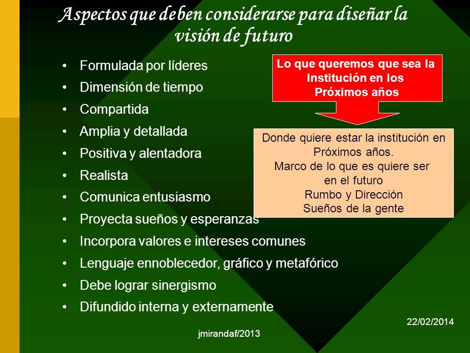 jmirandaf/2013 Aspectos que deben considerarse para diseñar la visión de futuro Formulada por líderes Dimensión de tiempo Compartida Amplia y detallad