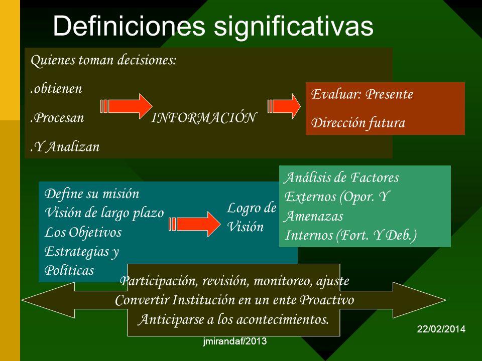 jmirandaf/2013 Definiciones significativas Quienes toman decisiones:.obtienen.Procesan INFORMACIÓN.Y Analizan Evaluar: Presente Dirección futura Defin