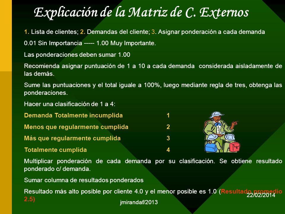 jmirandaf/2013 Explicación de la Matriz de C. Externos 1. Lista de clientes; 2. Demandas del cliente; 3. Asignar ponderación a cada demanda 0.01 Sin I
