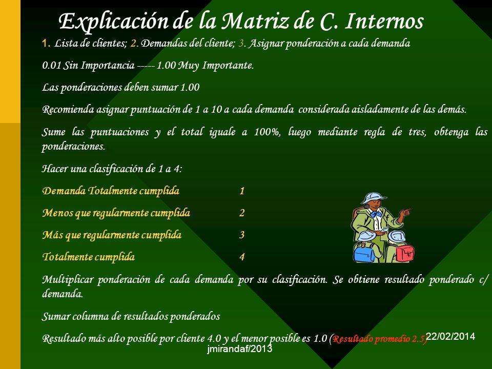 jmirandaf/2013 Explicación de la Matriz de C. Internos 1. Lista de clientes; 2. Demandas del cliente; 3. Asignar ponderación a cada demanda 0.01 Sin I