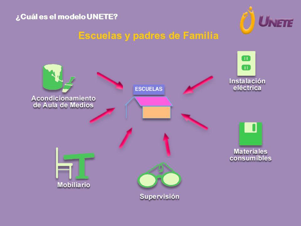 Escuelas y padres de Familia ¿Cuál es el modelo UNETE?