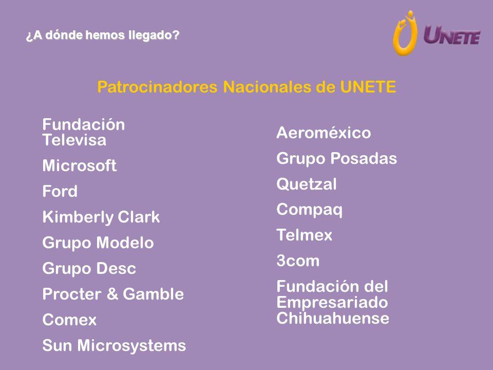 ¿A dónde hemos llegado? Patrocinadores Nacionales de UNETE Fundación Televisa Microsoft Ford Kimberly Clark Grupo Modelo Grupo Desc Procter & Gamble C