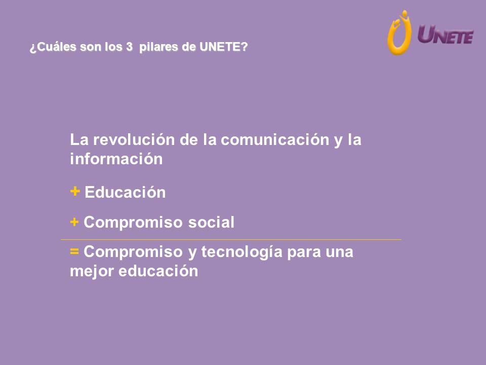 La revolución de la comunicación y la información + Educación + Compromiso social = Compromiso y tecnología para una mejor educación ¿Cuáles son los 3
