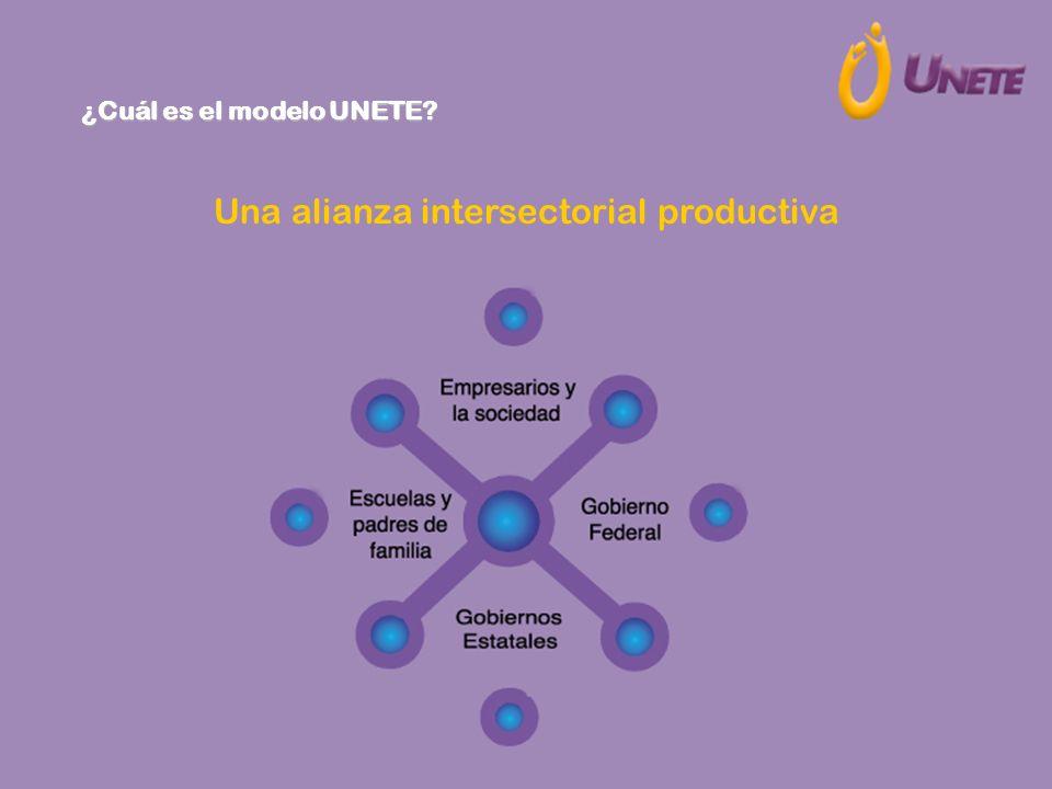 ¿Cuál es el modelo UNETE? Una alianza intersectorial productiva