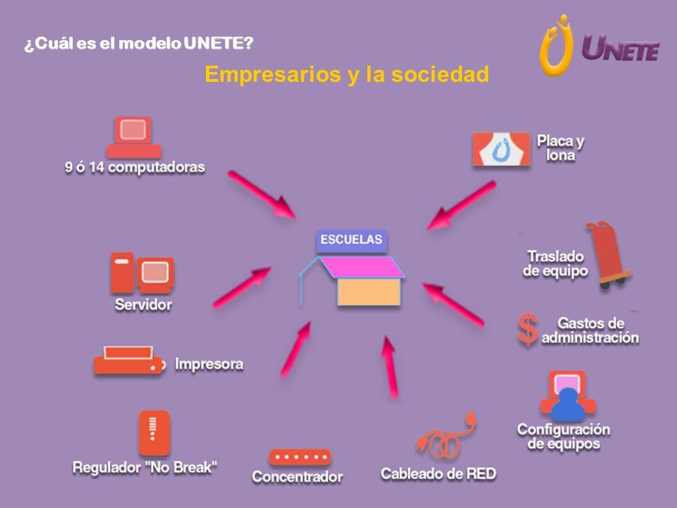 Empresarios y la sociedad ¿Cuál es el modelo UNETE?