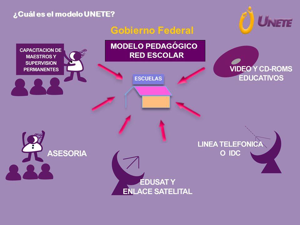 Gobierno Federal MODELO PEDAGÓGICO RED ESCOLAR ¿Cuál es el modelo UNETE?