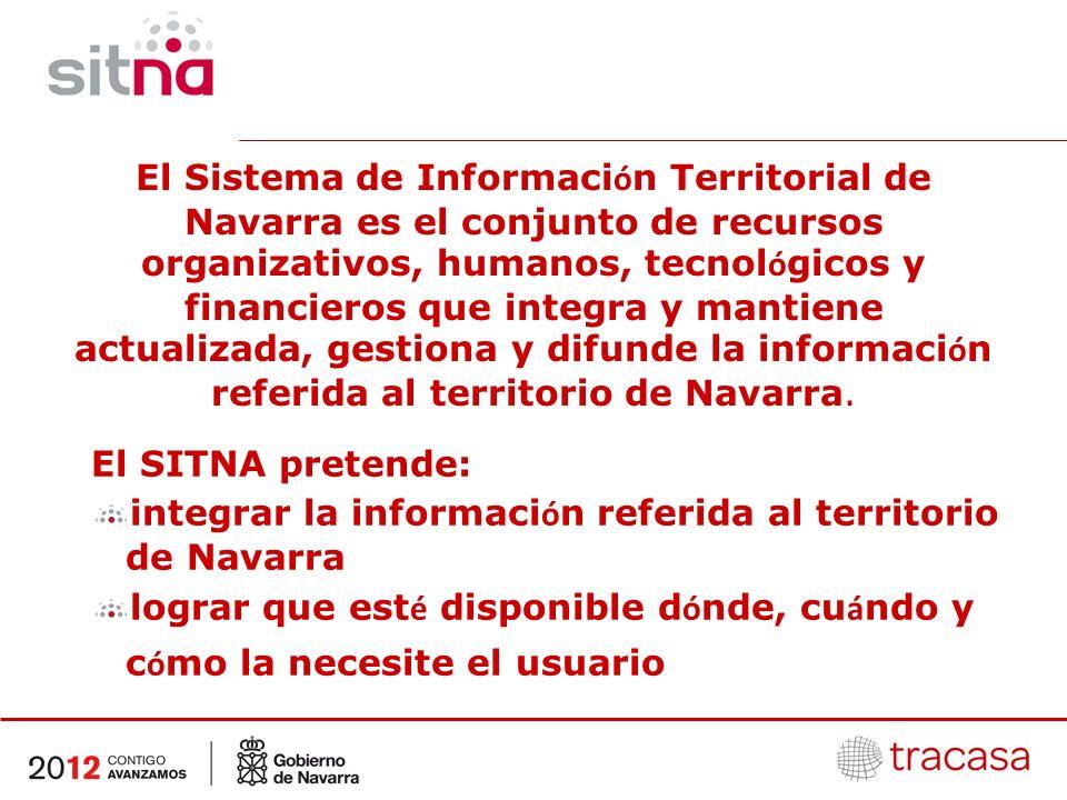http://sitna.navarra.es Presentación Ver Mapas Búsquedas Recursos Actualidad Saber más