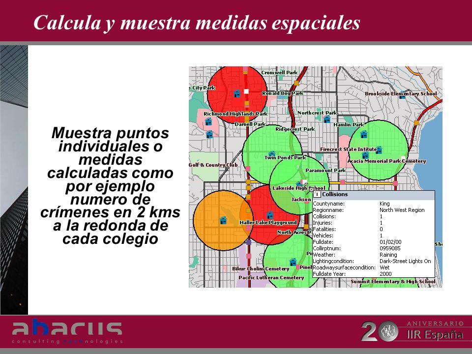 Calcula y muestra medidas espaciales Muestra puntos individuales o medidas calculadas como por ejemplo numero de crímenes en 2 kms a la redonda de cad