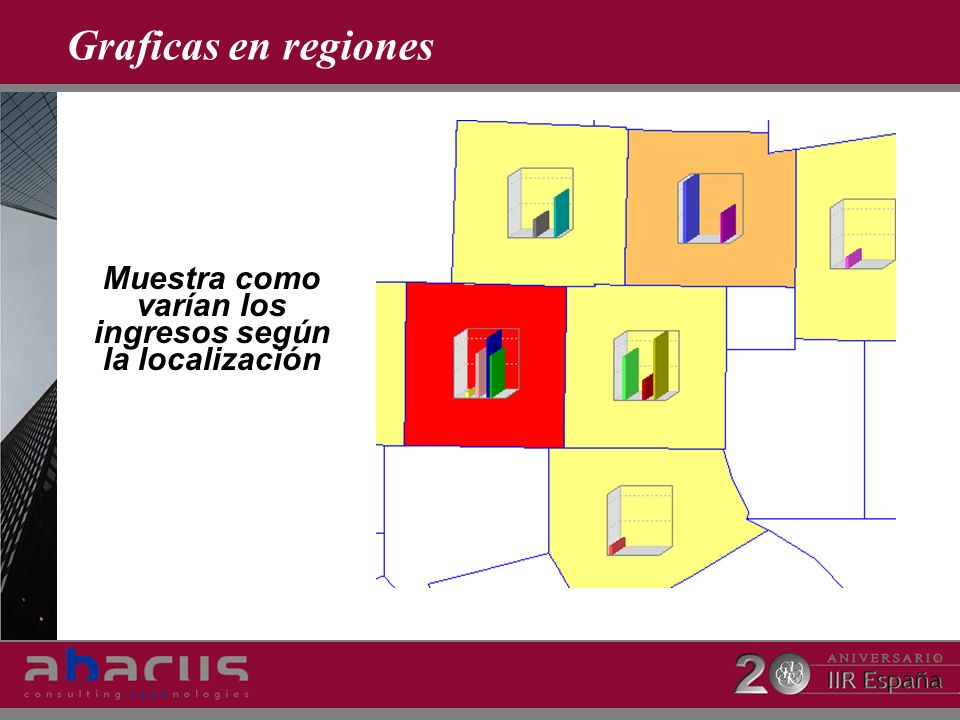 Graficas en regiones Muestra como varían los ingresos según la localización