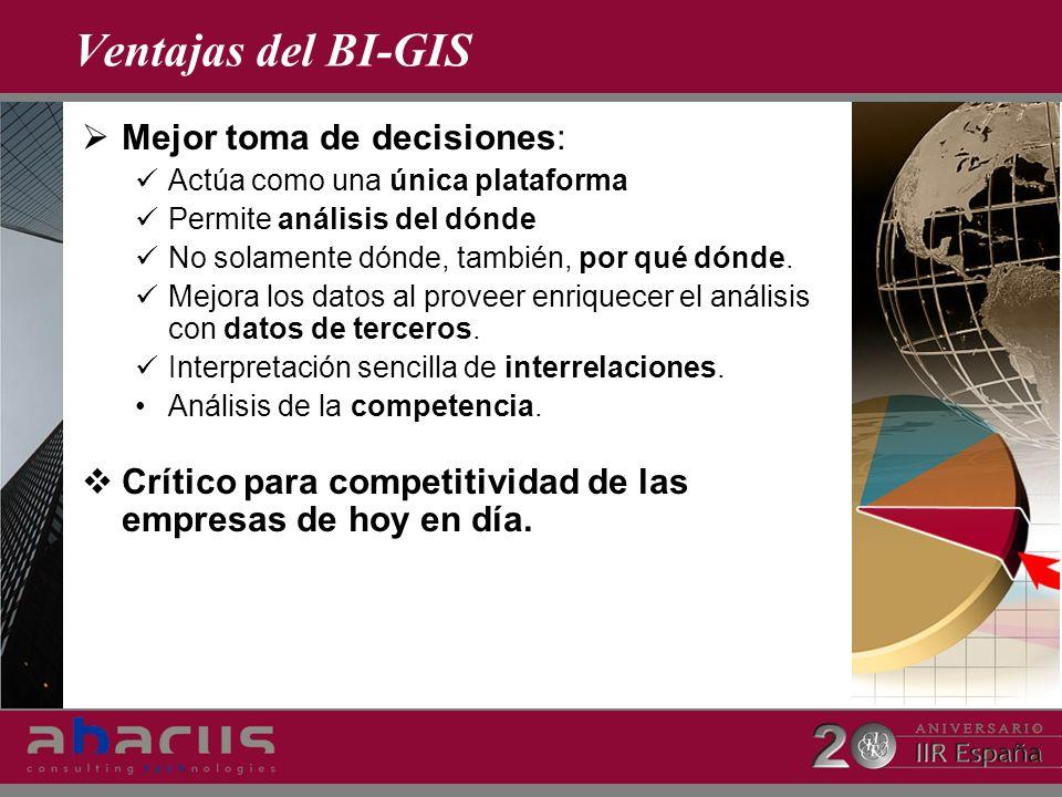 Ventajas del BI-GIS Mejor toma de decisiones: Actúa como una única plataforma Permite análisis del dónde No solamente dónde, también, por qué dónde. M