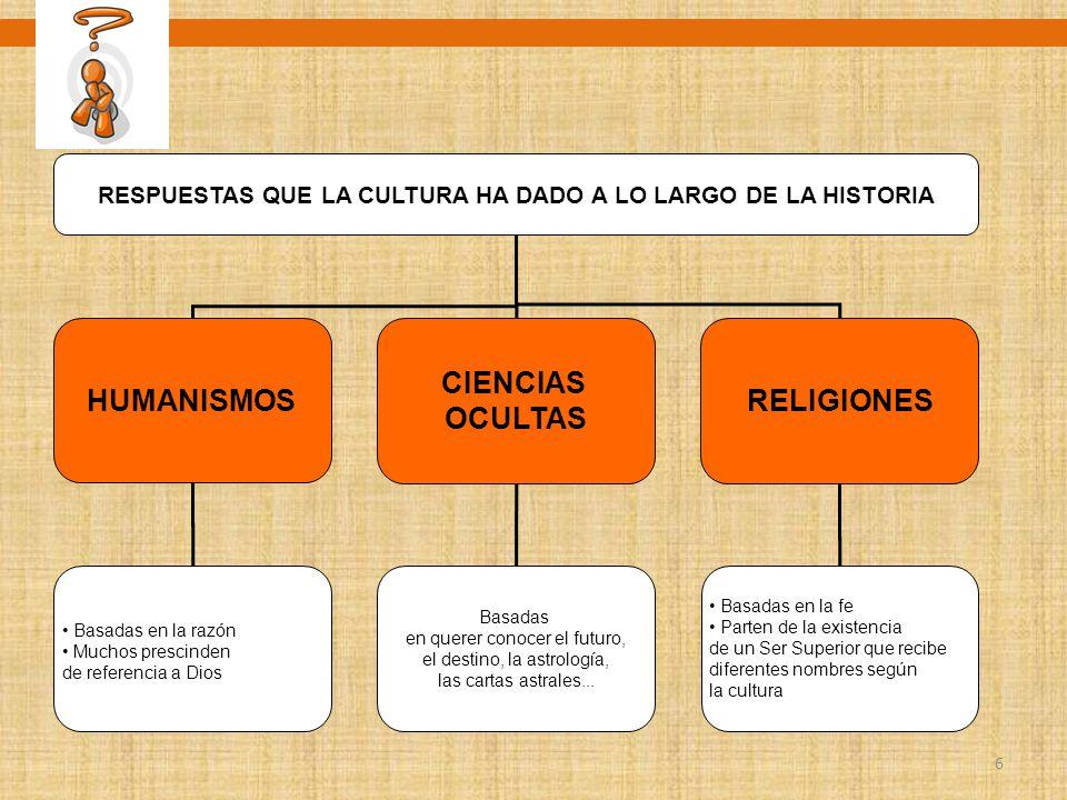 6 RESPUESTAS QUE LA CULTURA HA DADO A LO LARGO DE LA HISTORIA HUMANISMOS CIENCIAS OCULTAS RELIGIONES Basadas en la razón Muchos prescinden de referenc