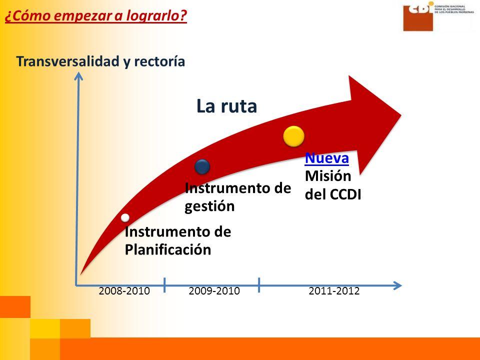 La ruta Instrumento de Planificación Instrumento de gestión Nueva Nueva Misión del CCDI 2008-20102009-20102011-2012 Transversalidad y rectoría ¿Cómo empezar a lograrlo