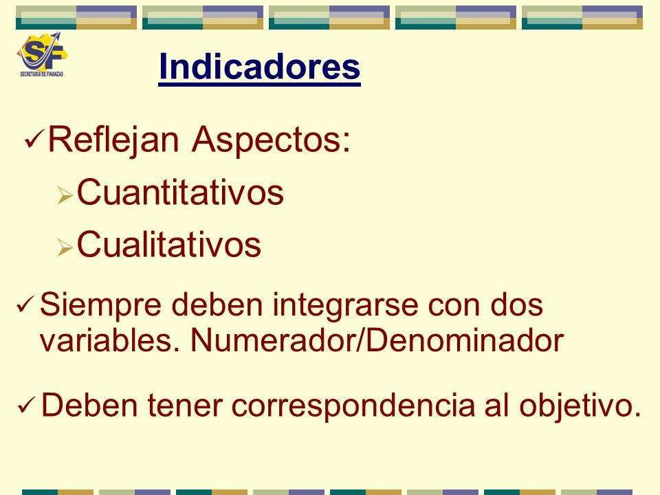 Indicadores Reflejan Aspectos: Cuantitativos Cualitativos Siempre deben integrarse con dos variables. Numerador/Denominador Deben tener correspondenci