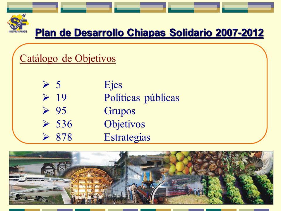 Catálogo de Objetivos 5 Ejes 19Políticas públicas 95Grupos 536Objetivos 878Estrategias Plan de Desarrollo Chiapas Solidario 2007-2012