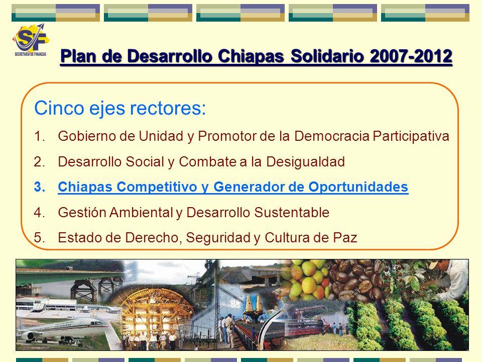 Cinco ejes rectores: 1.Gobierno de Unidad y Promotor de la Democracia Participativa 2.Desarrollo Social y Combate a la Desigualdad 3.Chiapas Competiti