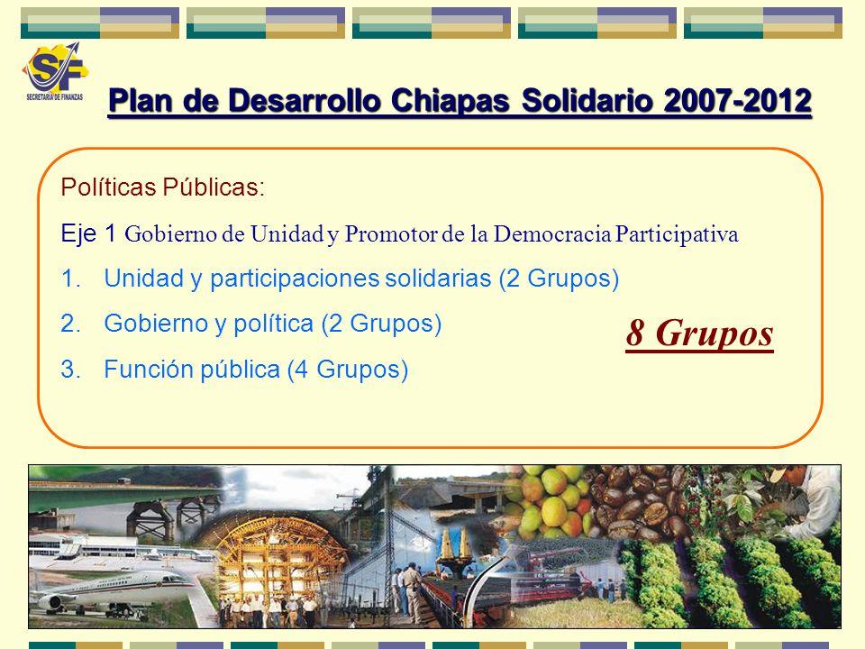 Políticas Públicas: Eje 1 Gobierno de Unidad y Promotor de la Democracia Participativa 1.Unidad y participaciones solidarias (2 Grupos) 2.Gobierno y p