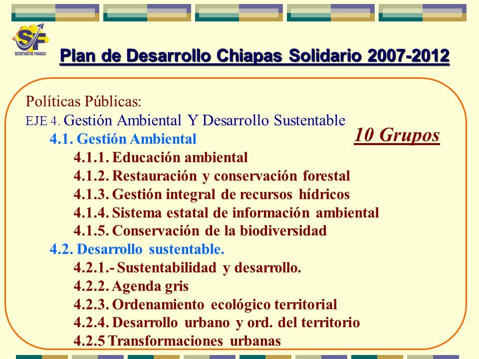 Políticas Públicas: EJE 4. Gestión Ambiental Y Desarrollo Sustentable 4.1. Gestión Ambiental 4.1.1. Educación ambiental 4.1.2. Restauración y conserva