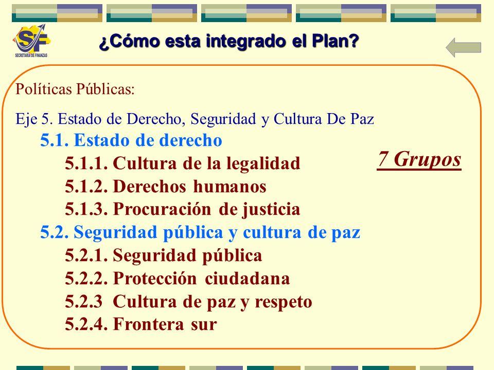 Políticas Públicas: Eje 5. Estado de Derecho, Seguridad y Cultura De Paz 5.1. Estado de derecho 5.1.1. Cultura de la legalidad 5.1.2. Derechos humanos