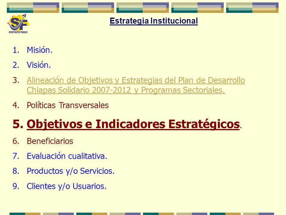 1.Misión. 2.Visión. 3.Alineación de Objetivos y Estrategias del Plan de Desarrollo Chiapas Solidario 2007-2012 y Programas Sectoriales.Alineación de O