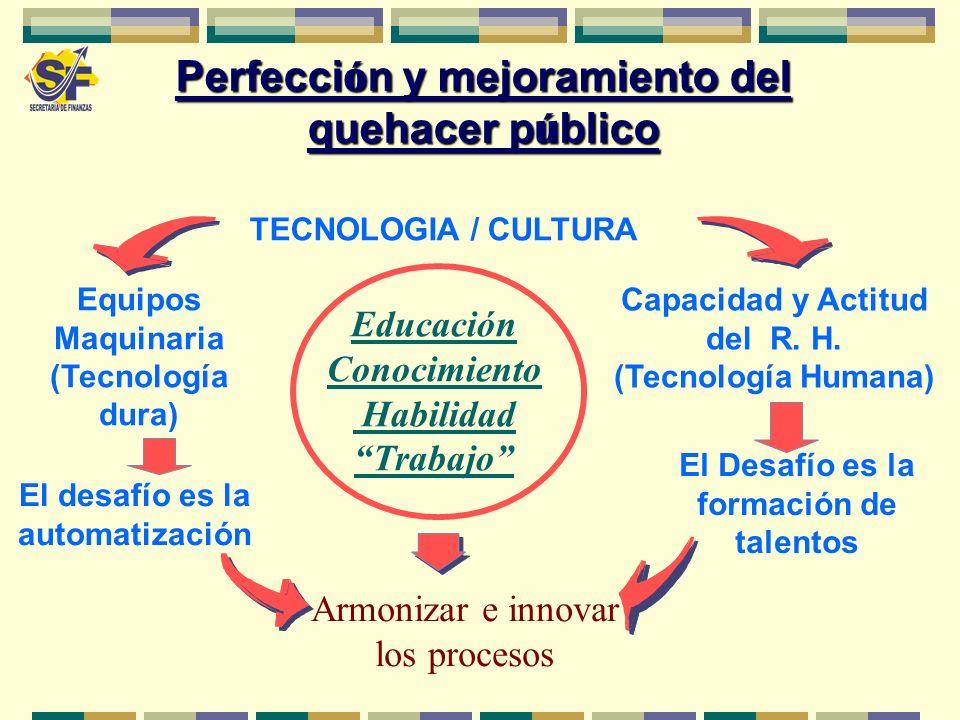 Perfecci ó n y mejoramiento del quehacer p ú blico TECNOLOGIA / CULTURA Capacidad y Actitud del R. H. (Tecnología Humana) El Desafío es la formación d