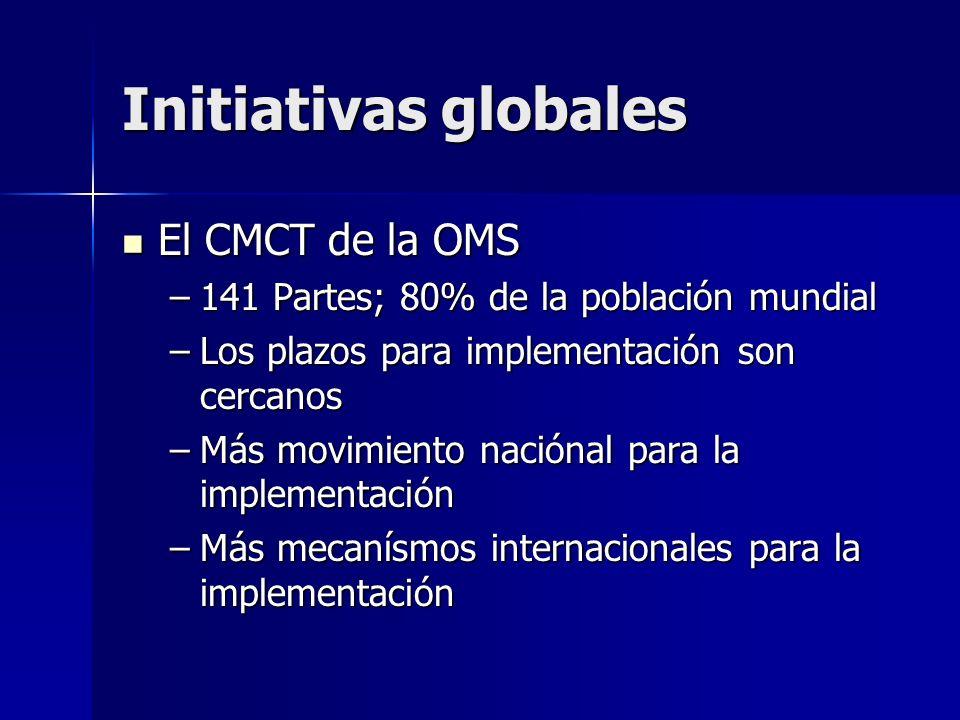 Initiativas globales El CMCT de la OMS El CMCT de la OMS –141 Partes; 80% de la población mundial –Los plazos para implementación son cercanos –Más movimiento naciónal para la implementación –Más mecanísmos internacionales para la implementación