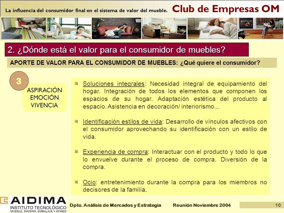10 Reunión Noviembre 2004Dpto. Análisis de Mercados y Estrategia Club de Empresas OM La influencia del consumidor final en el sistema de valor del mue